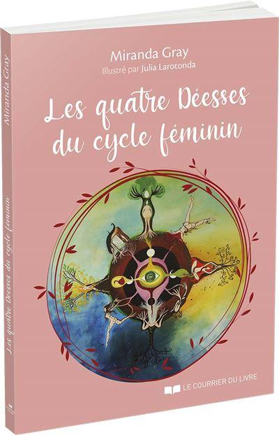 Les quatre Déesses du cycle féminin