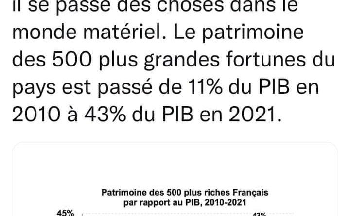 75% des français ont vu leur pouvoir d'achat se dégrader