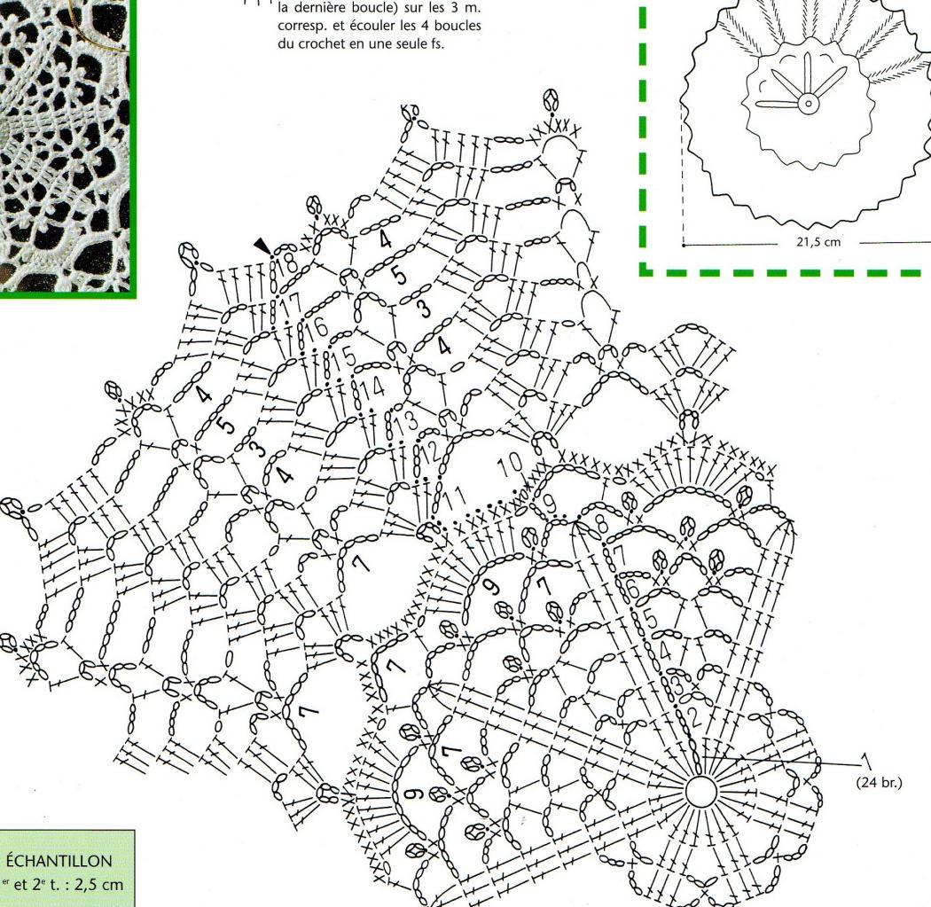Site De Crochet Et Napperons Ronds Et Grilles Gratuites