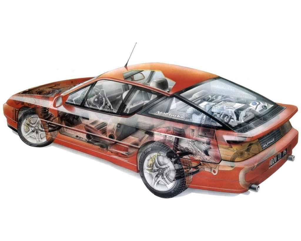 Alpine A610 1 | Alpine A610 : la plus performante de toutes !