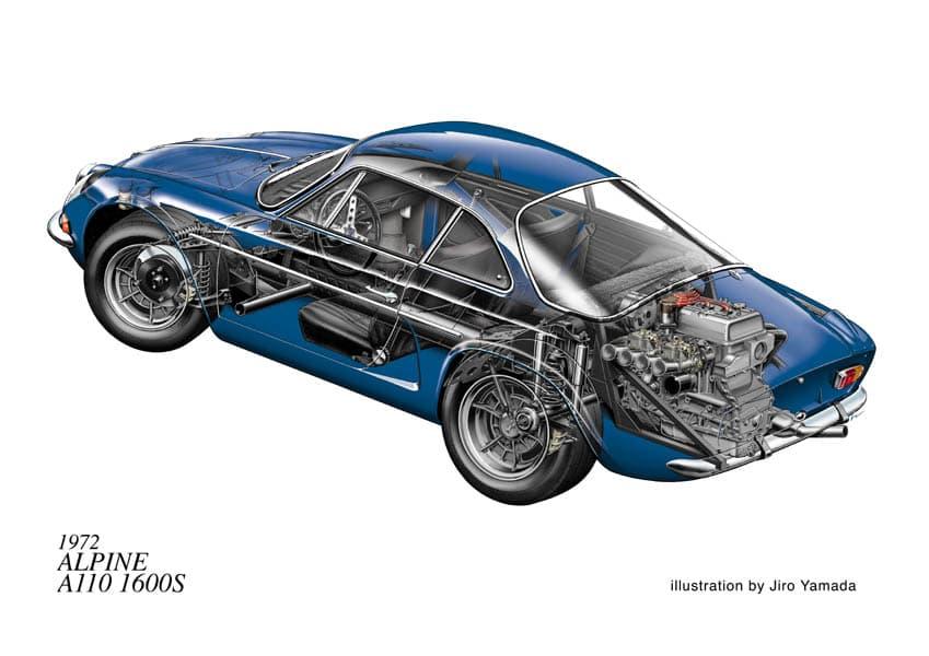 Alpine A110 Berlinette ecorche cutaway 2 | Les écorchés Alpine pour révéler tous leurs secrets !