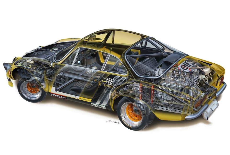 Alpine A110 Berlinette ecorche cutaway 3 | Les écorchés Alpine pour révéler tous leurs secrets !