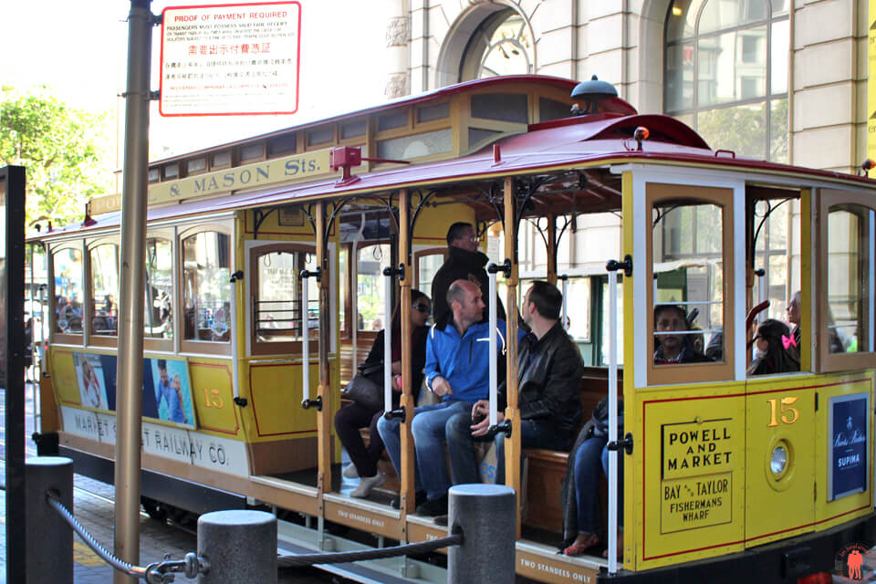 Cable Car Powell and Market - Visiter SF