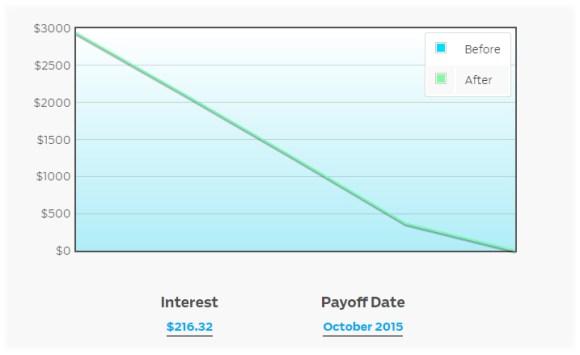 MC-Paydown-Graph-20150622 copy