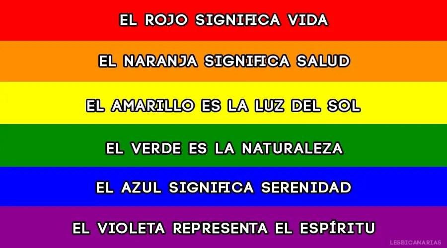 Bandera LGBT significado