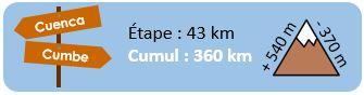 Cuenca-Cumbe