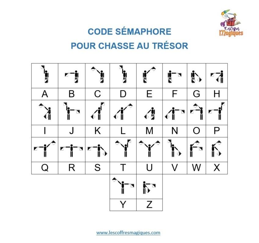 Code Sémaphore