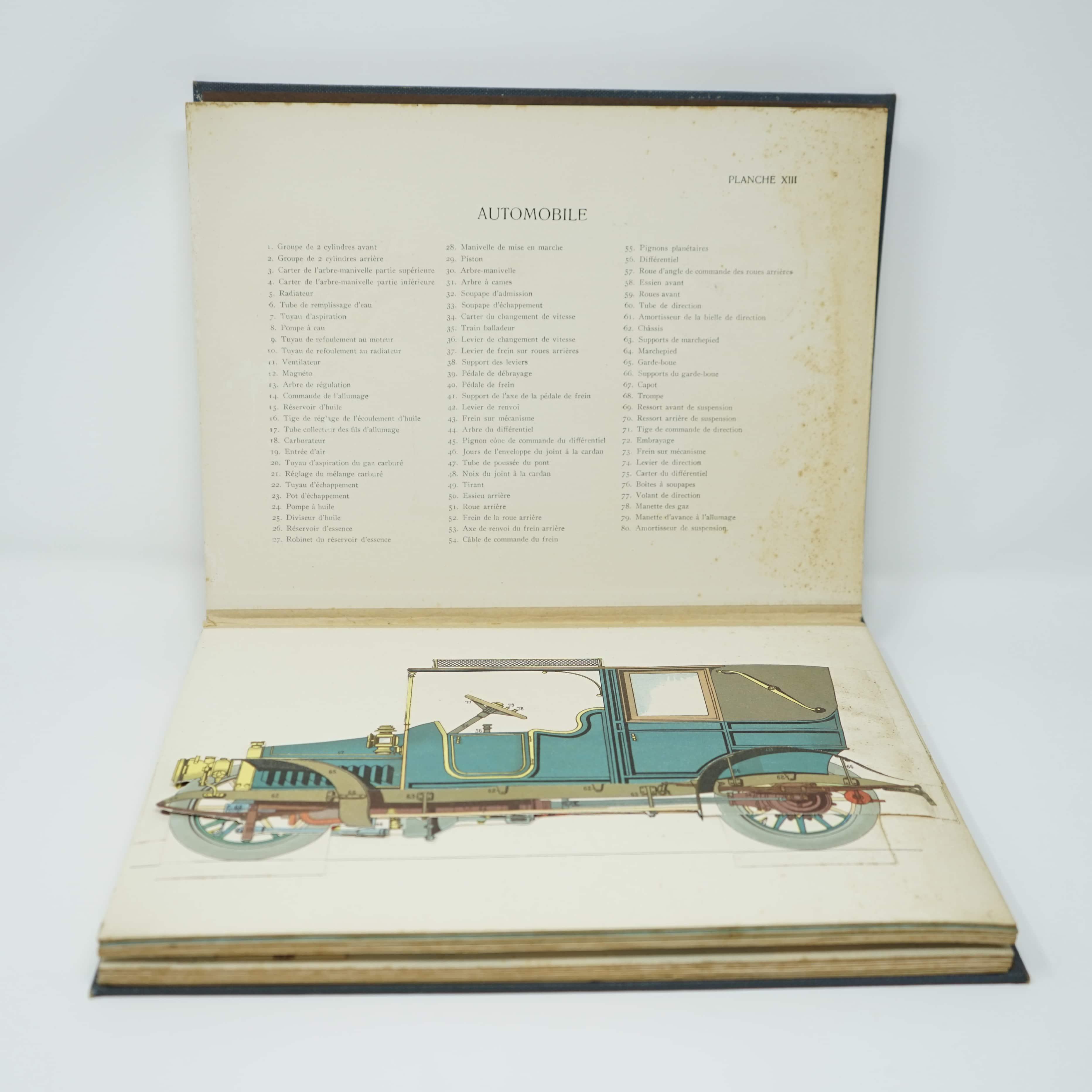 Grande Encyclopédie de Mécanique et d'Électricité Atlas