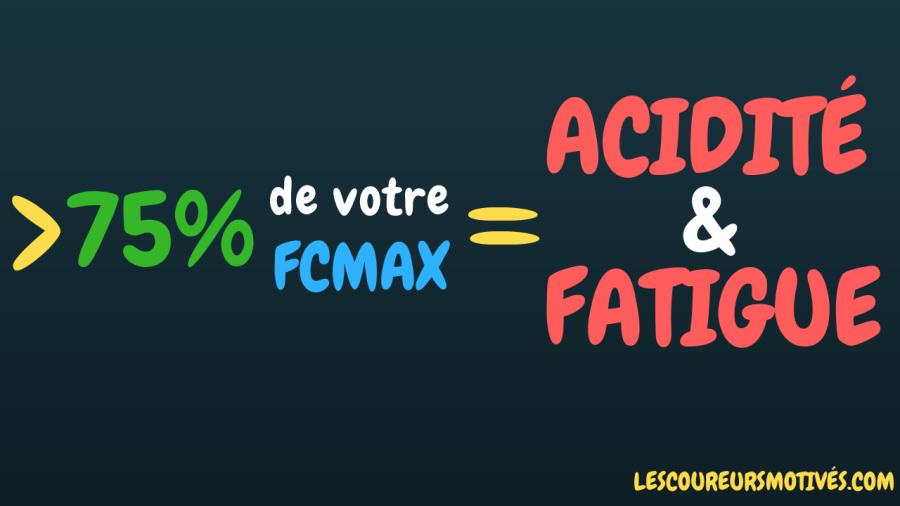 Conséquences de plus de 75 de FCMAX