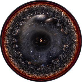 Univers observable