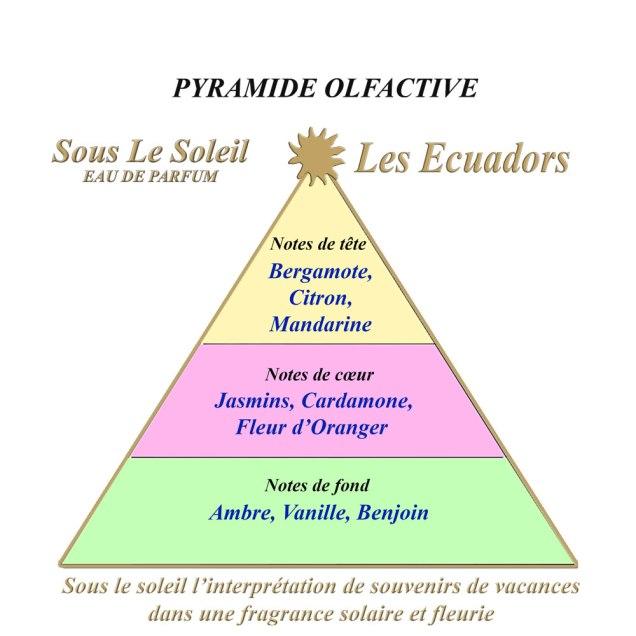 Pyramide-Sous-Le-Soleil-1.jpg