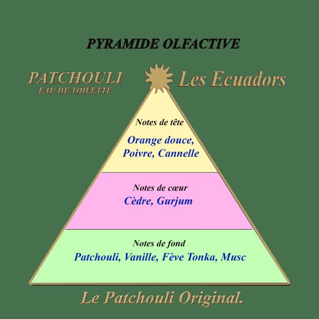 Pyramide-patchouli-1.png