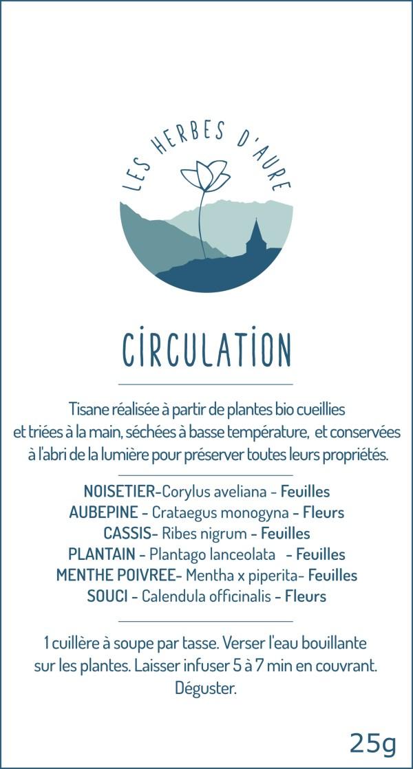 Etiquette_Circulation