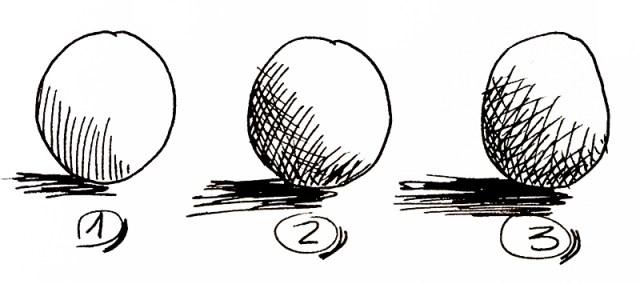 Hachures sur un cercle. Démo des hombres sur une sphère ou cercle pour montrer comment appliquer chaque couche.