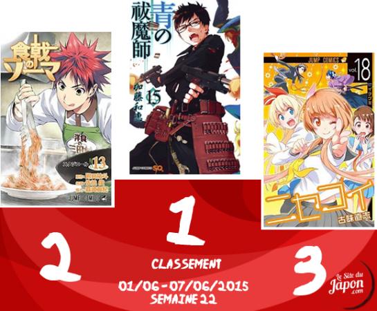 Classement Manga 2015   semaine 23   01/06 au 07/06