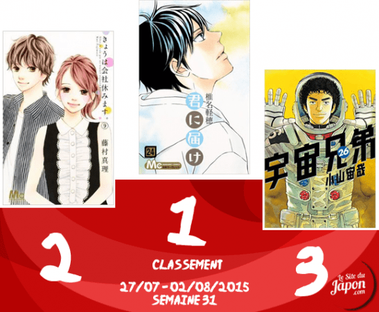 Classement Manga 2015 | semaine 31 | 27/07 au 02/08/2015