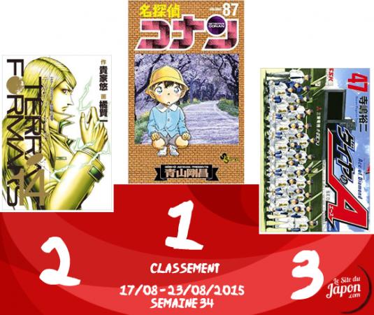 Classement Manga 2015 | semaine 34 | 17/08 au 23/08