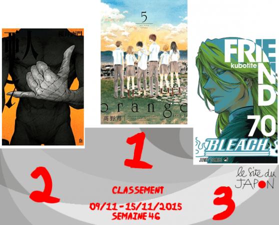 Classement Manga 2015   semaine 46   09/11 au 15/11