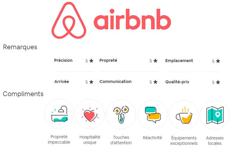 Témoignages Airbnb