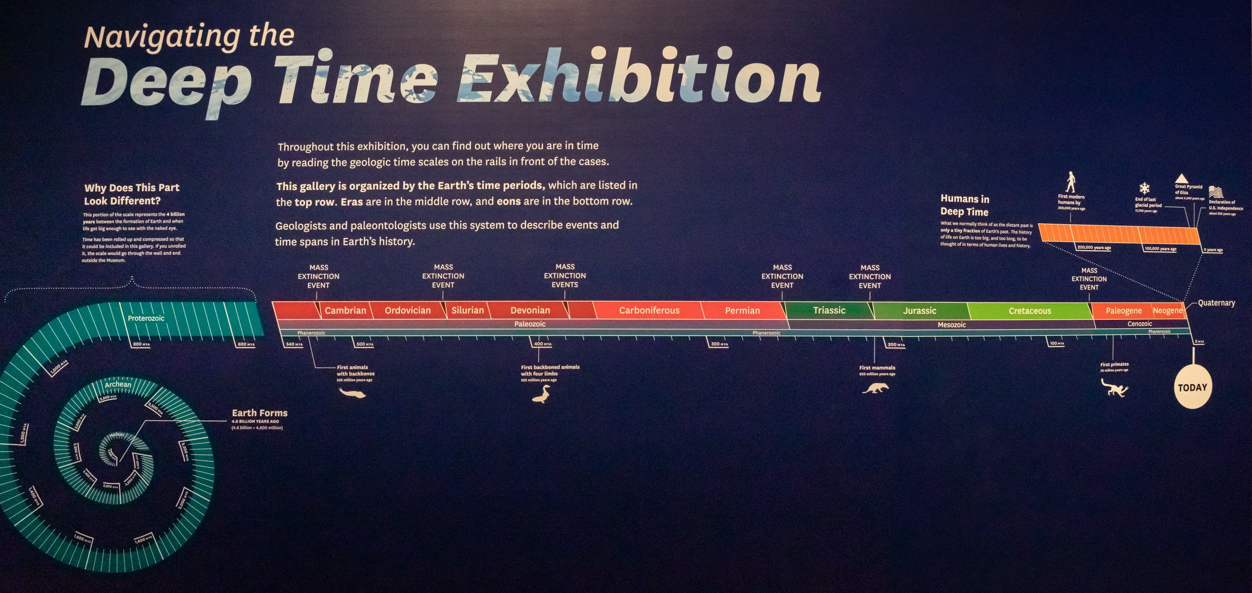 Deep Time Exhibition Sign