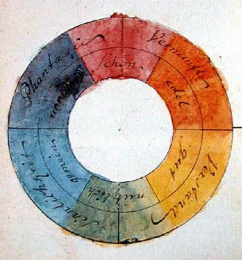 color-goethe