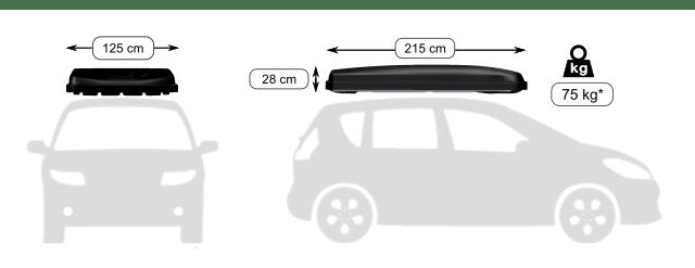 Dimensions de la tente repliée