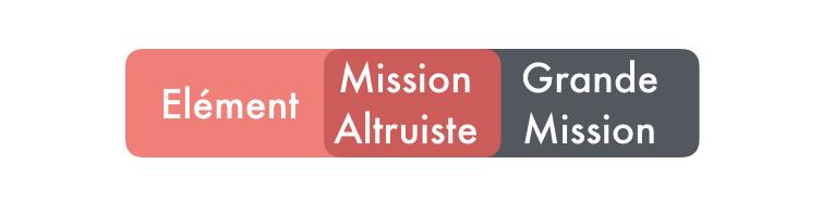 La Mission Altruiste est le croisement entre l'Elément et la Grande Mission