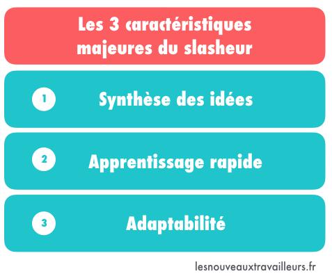 Schéma des trois caractéristiques majeures des slasheurs