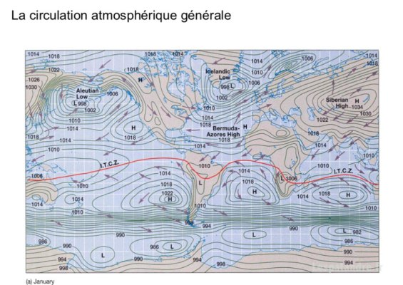 Formation Meteo