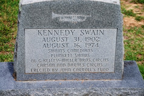 Kennedy Swain