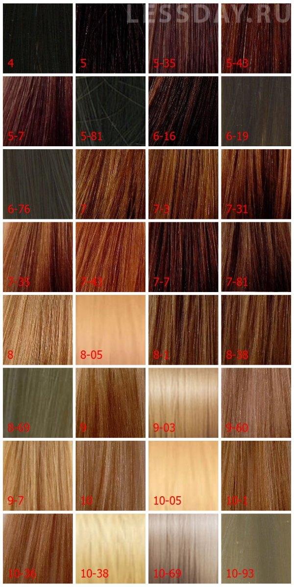 Краска для волос Велла Иллюмина - палитра цветов, отзывы ...