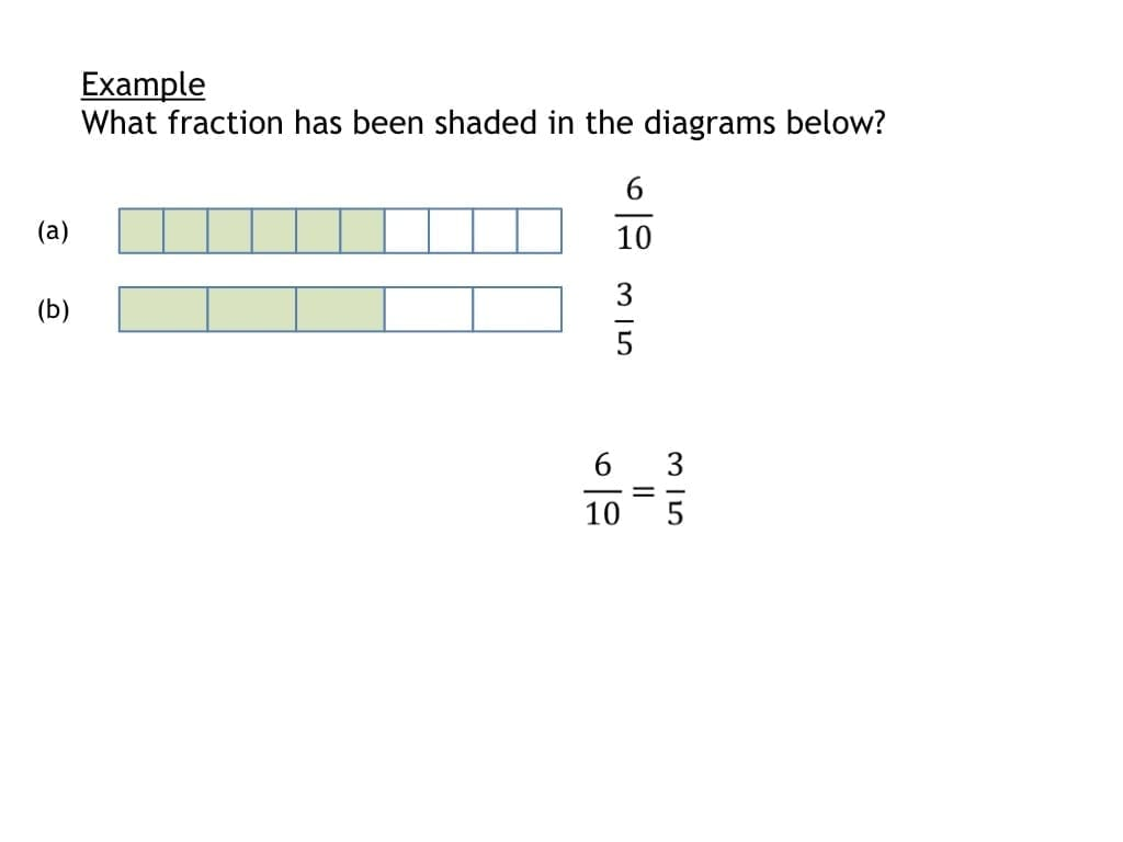 Fractions Introduction To Equivalent Fractions