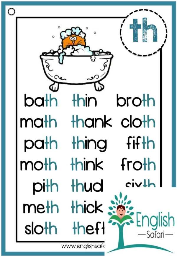 Phonics word list - Lesson Planned | A Marketplace For ...