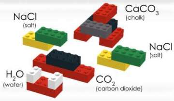 lego chemistry lesson