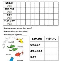 Graphing Goldfish Activity