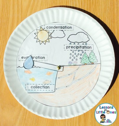 water cycle wheel craft