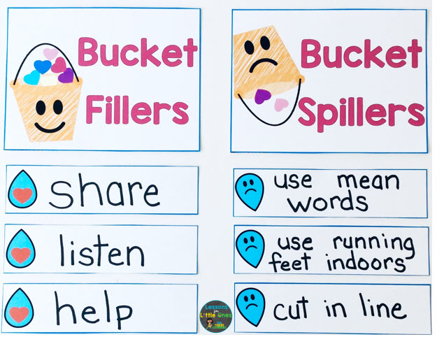 bucket filler anchor chart