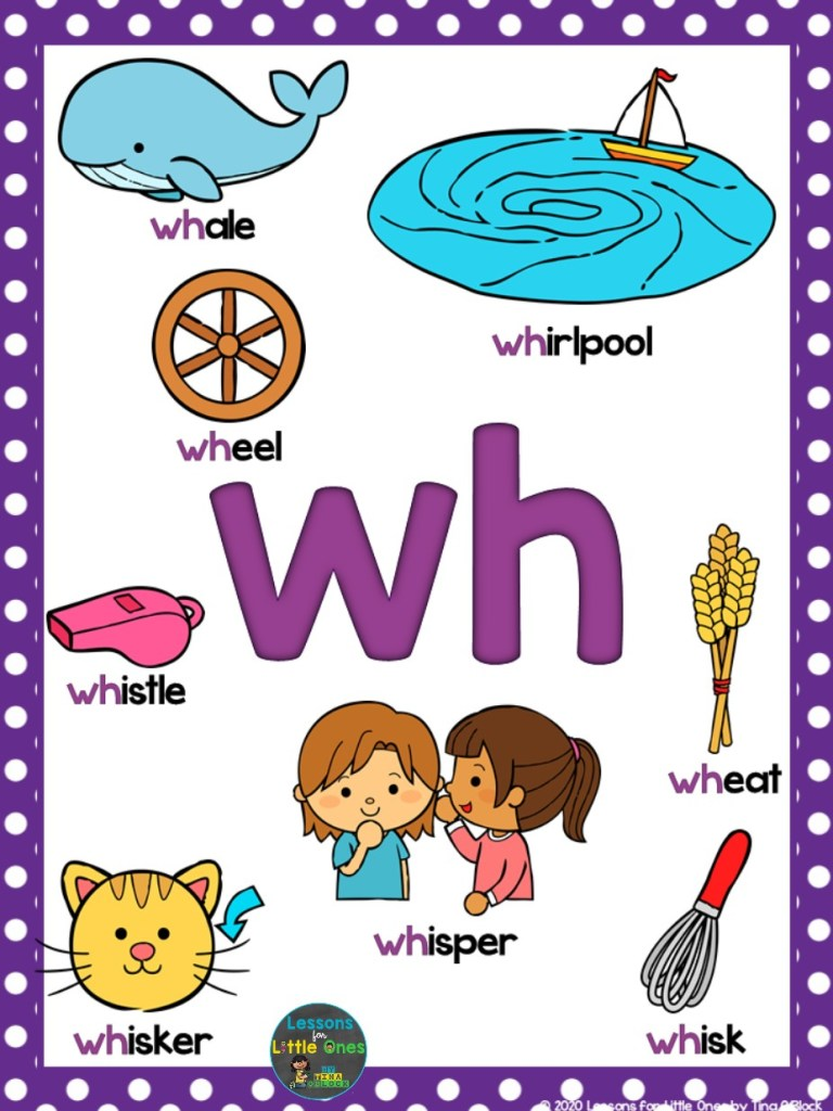 beginning digraph wh poster