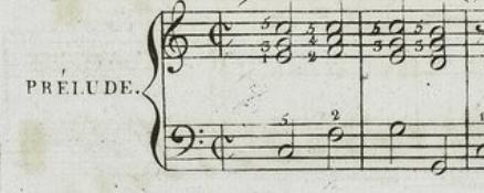 Les doigtés au piano