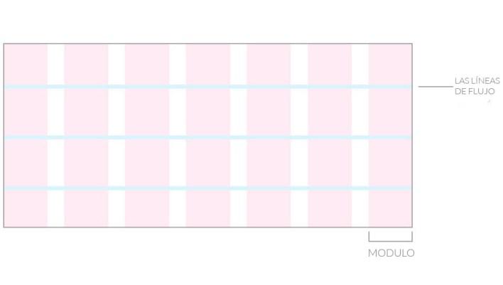 Grids en el diseño web