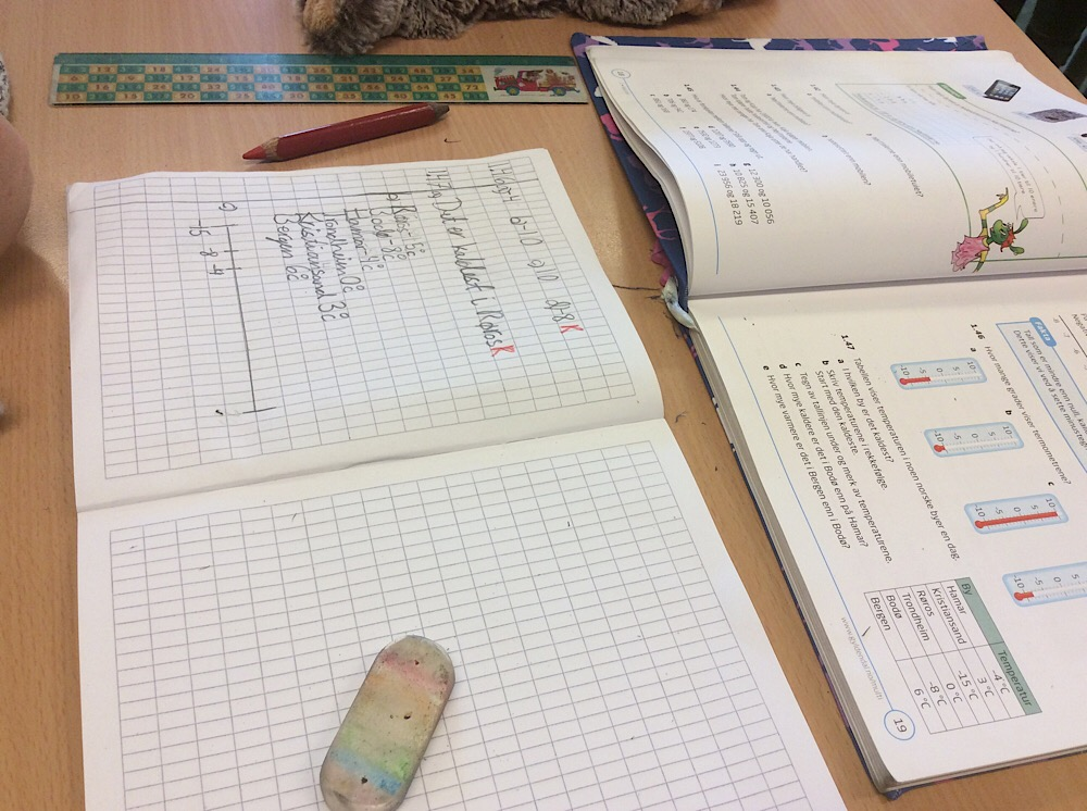 Livre cahier crayon à papier et gomme