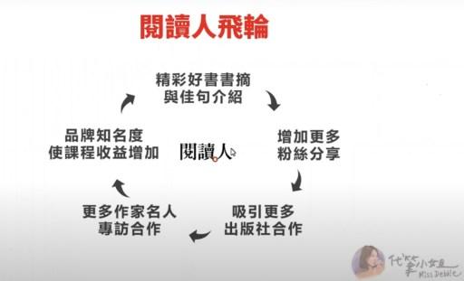 飛輪效應設計範例