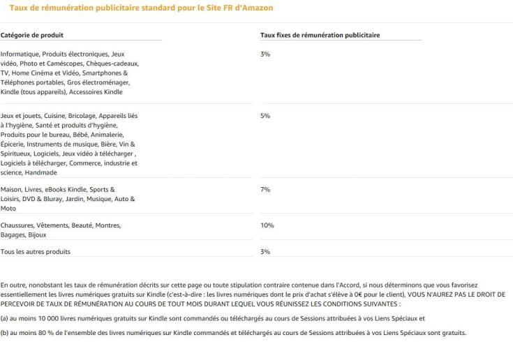Le top des testeuses Affiliation, Parrainage je vous dis tout !!! Blogging