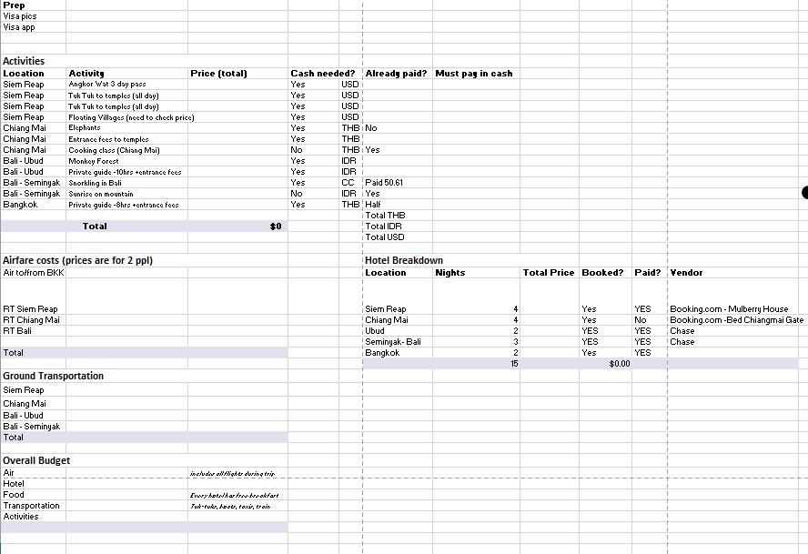 LE Travels Trip Planning Budget Tab