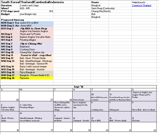 LE Travels Trip Planning Overview Tab