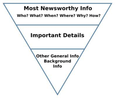 Structuring news to fit an inverted pyramid