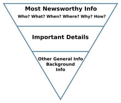 London copywriter discusses news pyramid