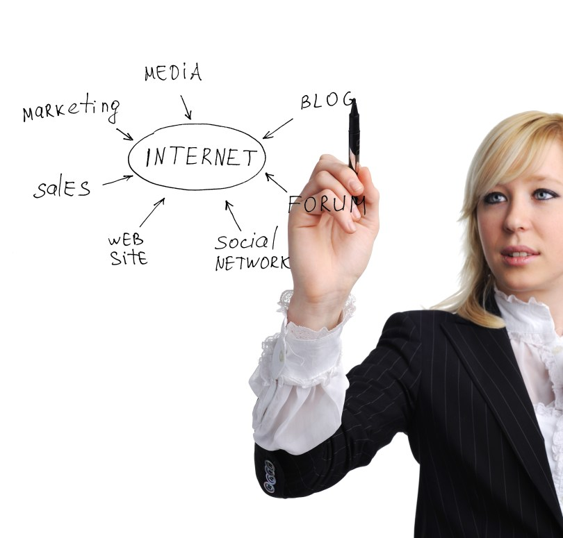 8 Social Media Marketing That Brings Effortless Traffic 1