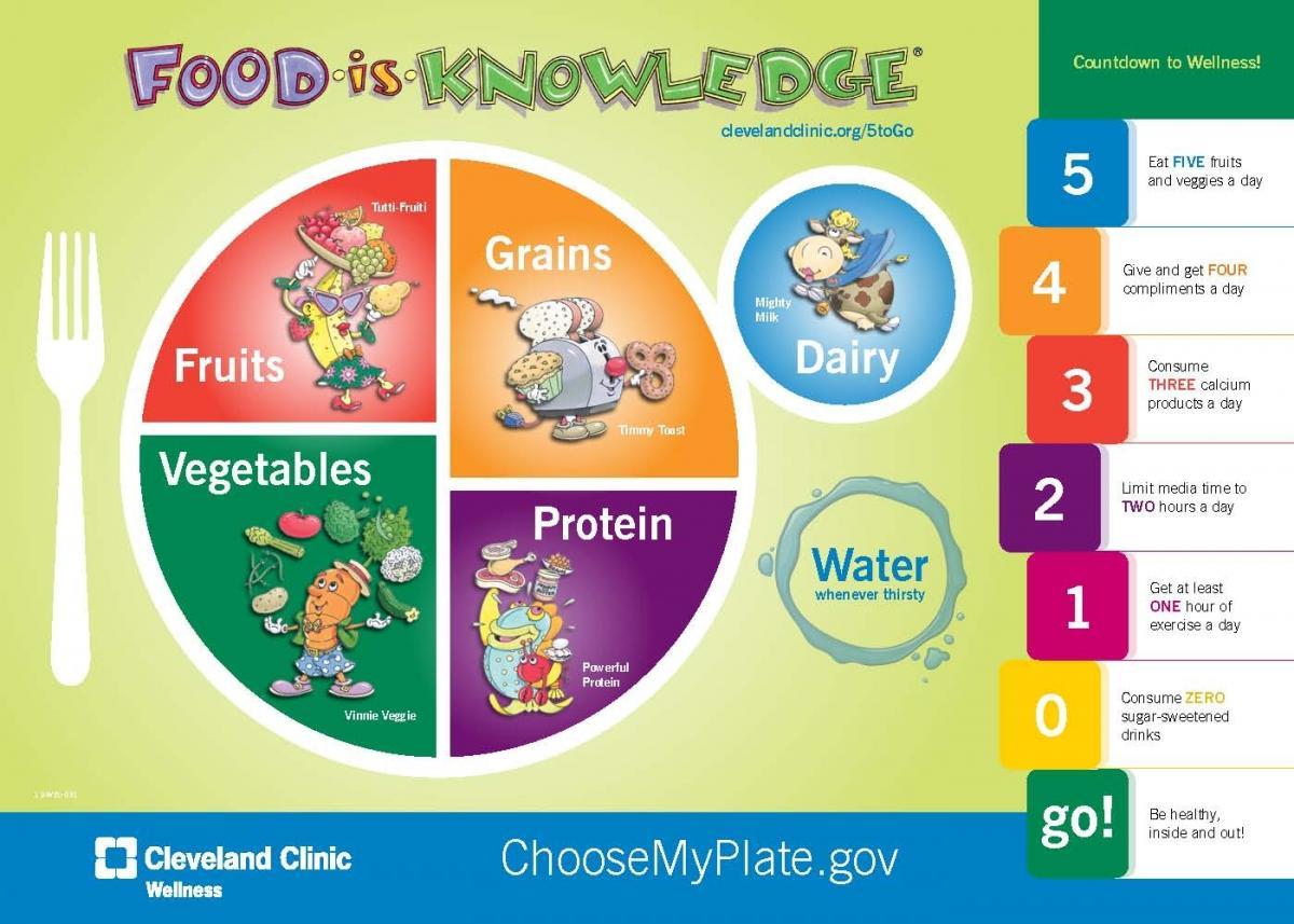 Cleveland Clinic Supports Healthier School Meals Healthier Children