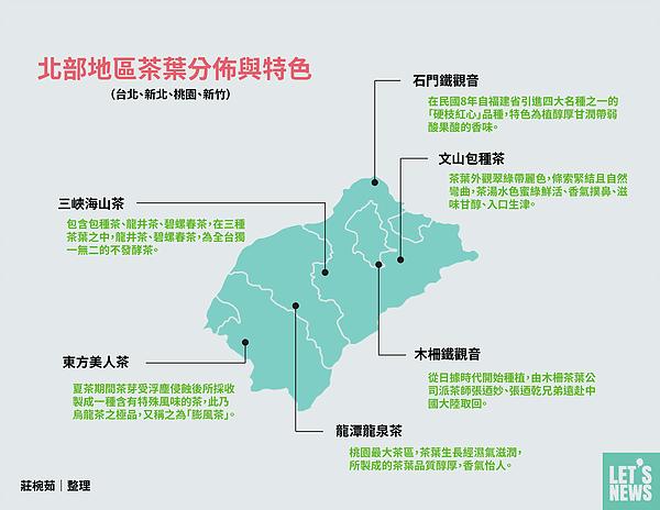 圖片說明/北部地區茶葉的分佈、特色與名稱由來。